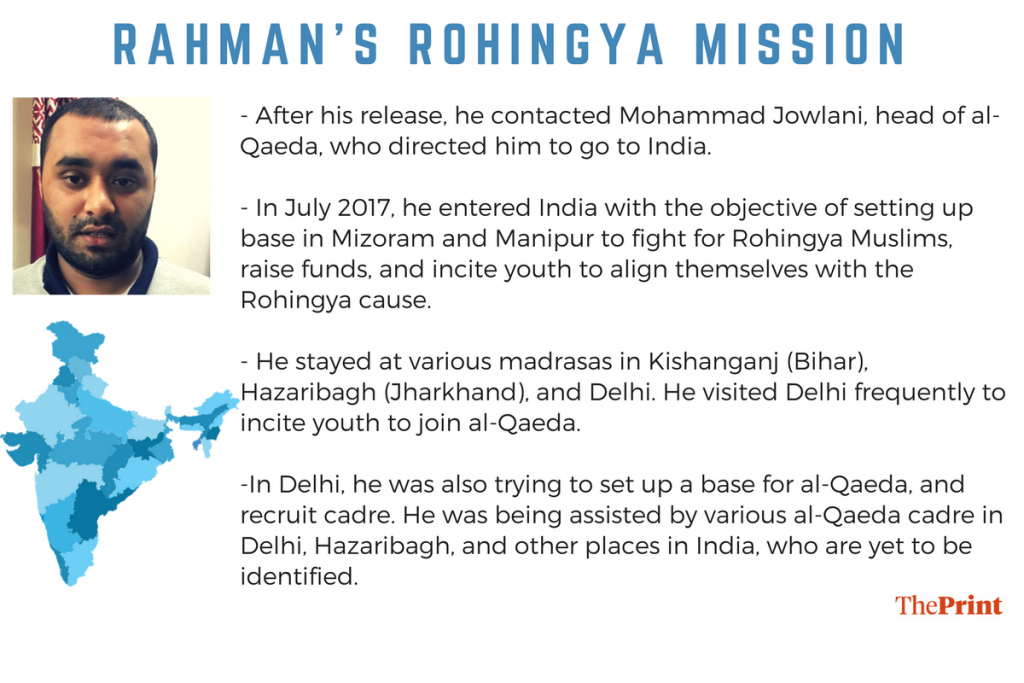 Alleged al-Qaeda man Samiun Rahman went to Syria as a Human Aid volunteer