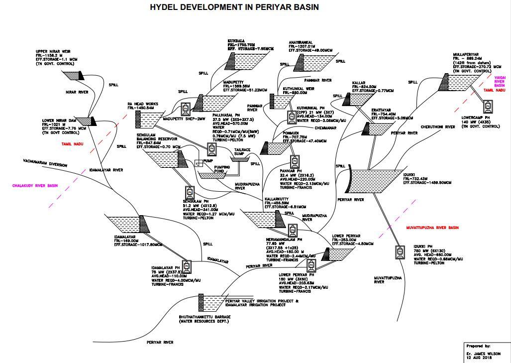 Understanding the 42-year-old Idukki dam which is now saving ... on