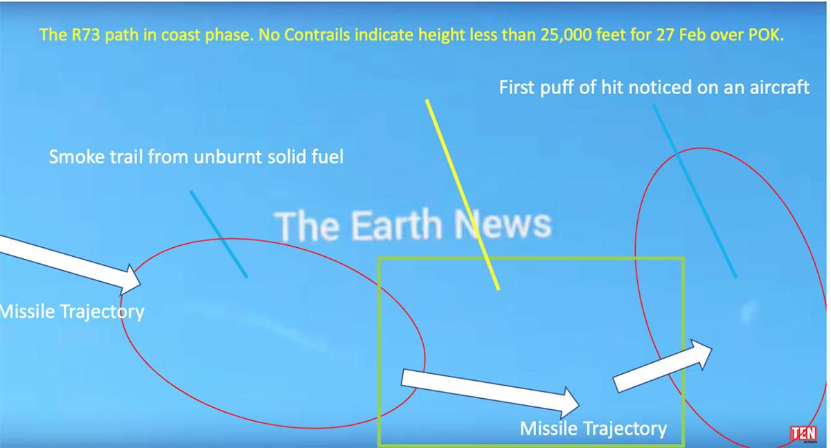 Using Open Source Intelligence (OSINT) to show how IAF's Abhinandan shot down a Pakistani F-16 31