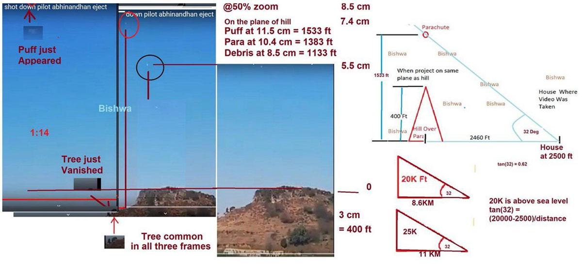 Using Open Source Intelligence (OSINT) to show how IAF's Abhinandan shot down a Pakistani F-16 37