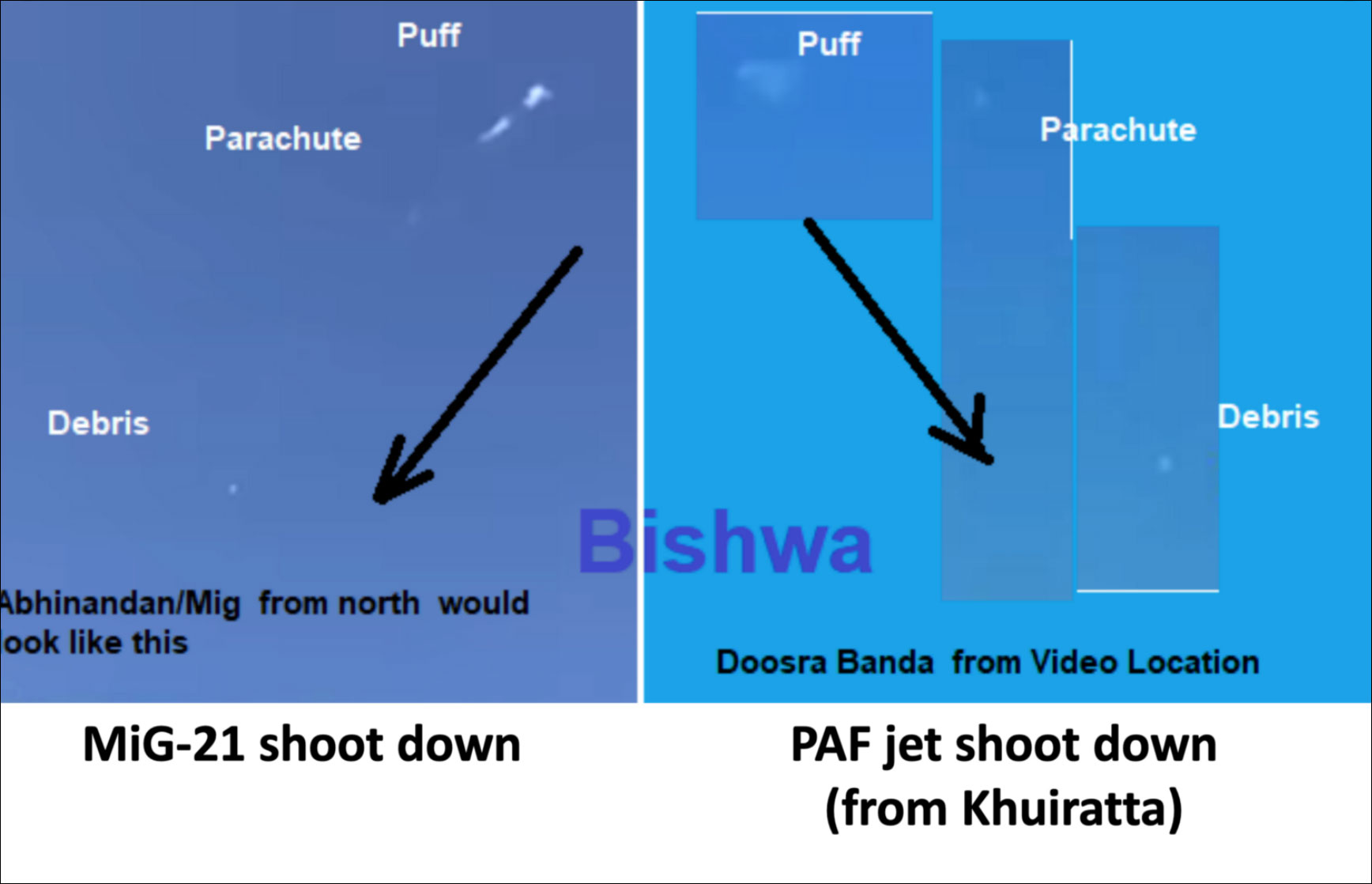 Using Open Source Intelligence (OSINT) to show how IAF's Abhinandan shot down a Pakistani F-16 39