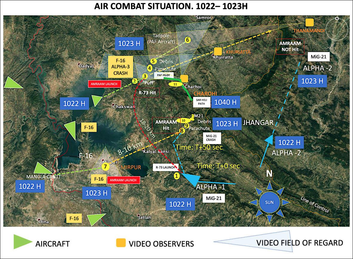 Using Open Source Intelligence (OSINT) to show how IAF's Abhinandan shot down a Pakistani F-16 44