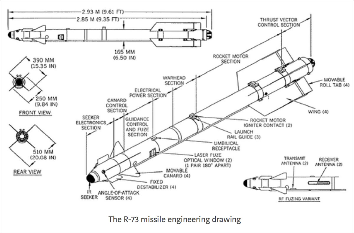 Using Open Source Intelligence (OSINT) to show how IAF's Abhinandan shot down a Pakistani F-16 49