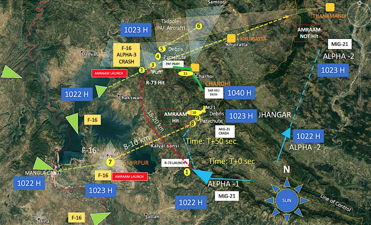 Using Open Source Intelligence (OSINT) to show how IAF's Abhinandan shot down a Pakistani F-16 67